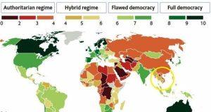 Thailand rutscht beim Demokratie-Index immer weiter ab