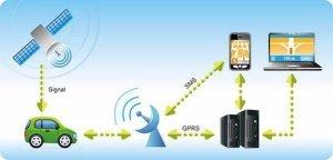 Taxis werden in Zukunft komplett vom DLT überwacht - per GPS
