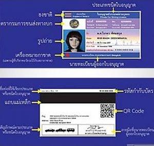 Ab 4.September 2017 - Neue Führerscheine mit QR-Code