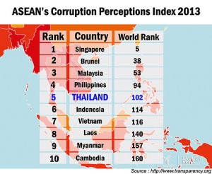 RTEmagicC_Thailand_Korruptions-Index_03.jpg