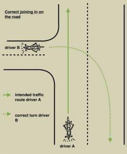 Korrektes Verkehrsverhalten: Fahrer B sollte auf Fahrer A warten, bis er in eine Hauptstraße übergeht.